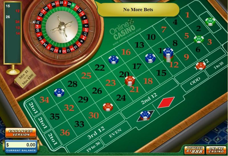 Roulette games free online play